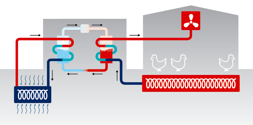 How a ground source heat pump works diagram